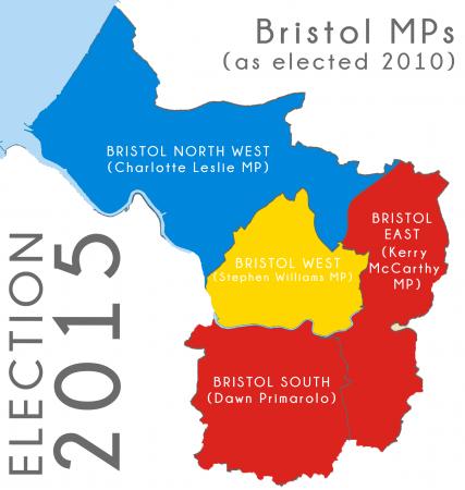Bristol MPs